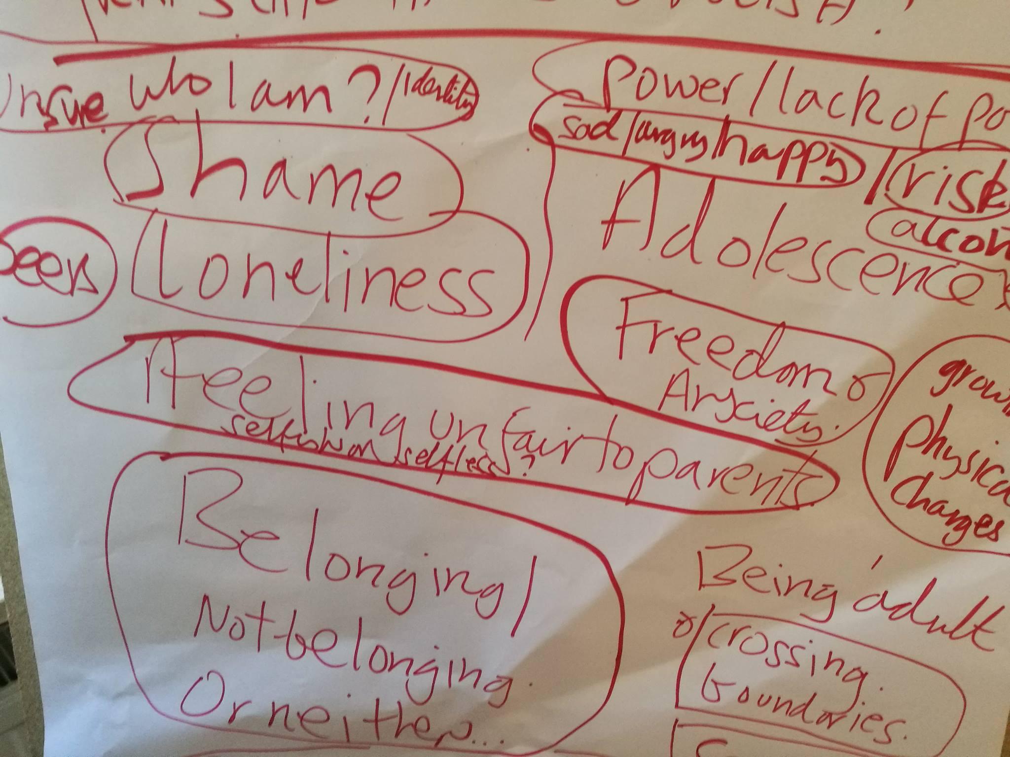 Intensywny Kurs Arts Gestalt Therapy w pracy z dziećmi i nastolatkami cz.3